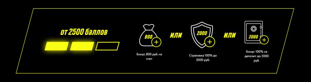 париматч бонус 2000 рублей