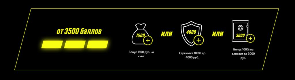 париматч бонус 3000 рублей